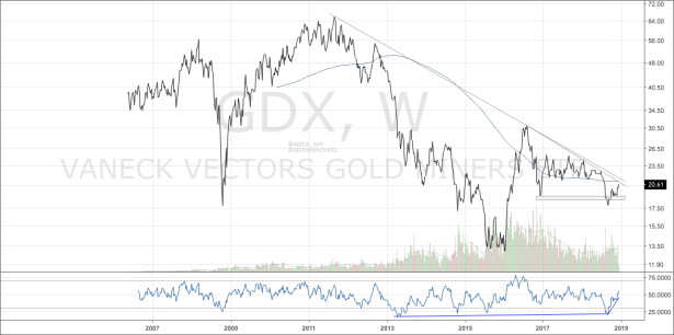 4. Gold Miners.png